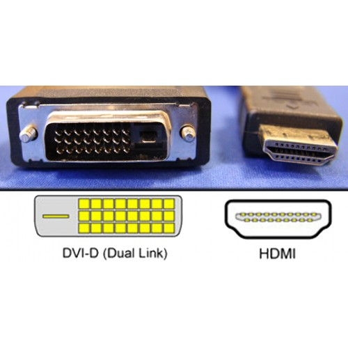 Lilliput HDMI - DVI Cable