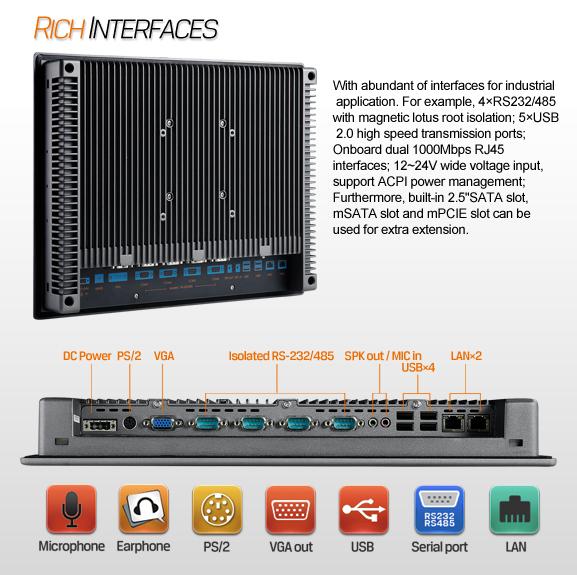 Lilliput PC-1501 - 15